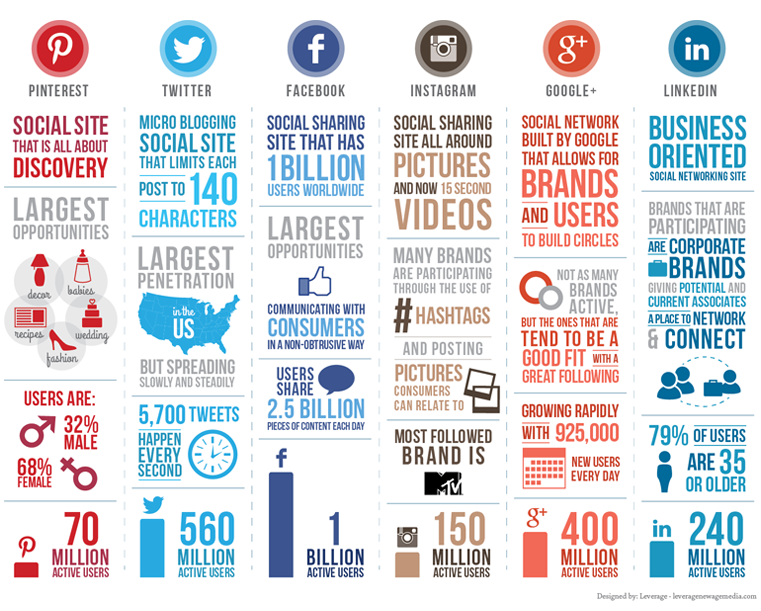 Social-infographic1
